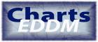 Charts-EDDM.png